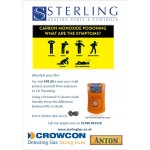 Anton Crowcon SGD-CO Detector